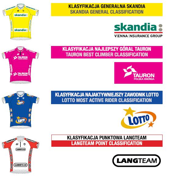 tour-de-pologne-2014-koszulki