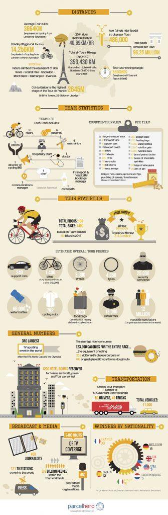 Tour-de-France-info