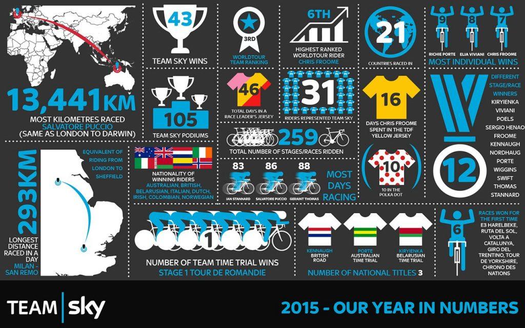 teamsky2015