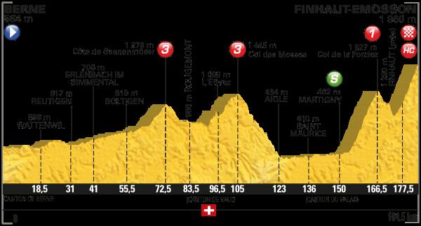 tdf2016-stage-17